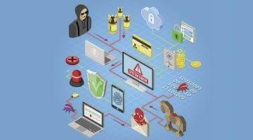 Предотвращение утечек информации: основные способы