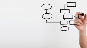 Иерархическая структура компании и группы программ в отчетах